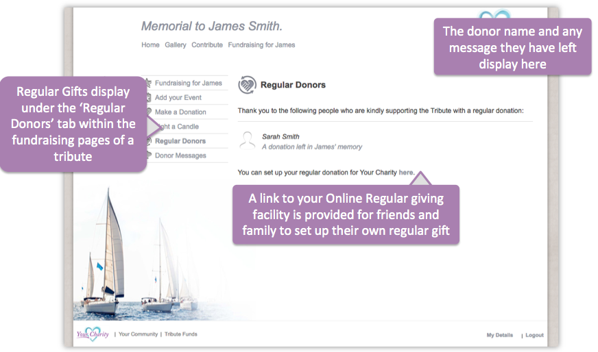 How the Regular Gifts display on a Tribute Fund